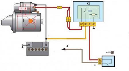 Схема замка зажигания копейки