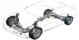 Типи підвісок автомобілів: будова і діагностика, особливості та переваги різних типів, відгуки